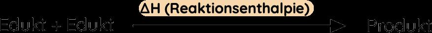 Folge 043 - Enthalpie (H) & Reaktionsenthalpie (∆H) | SW Teil 2 (Abb. 01)