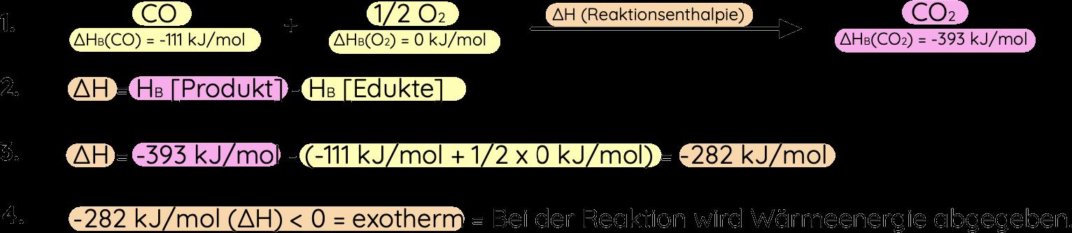 Folge 043 - Enthalpie (H) & Reaktionsenthalpie (∆H) | SW Teil 2 (Abb. 03)